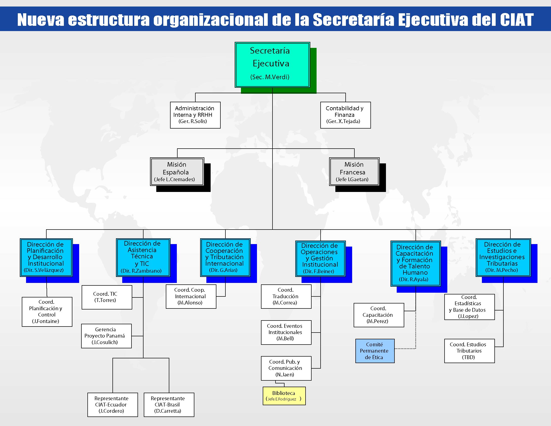 Secretaría Ejecutiva Adopta Nueva Estructura Organizacional